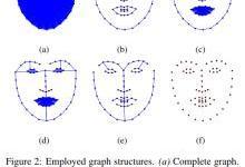 計算機視覺及其后的圖神經網絡教程(第一部分)