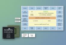 海思安霸IPC芯片谁比谁强?