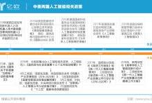 美国制裁瞄准中国AI企业