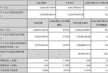 鹏辉能源前三季度营收24.95亿元 同比增长40.94%