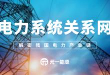 我国电力集团关系网,了解一下