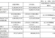烽火通信、中天科技2019年前三季度业绩一览