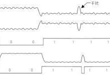 CAN波形解码和报文解码不一致是为何
