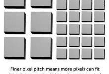 LED知识扫盲:什么是像素间距?