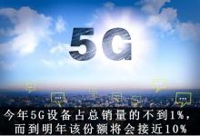 5G手机撬动国内存储产业新需求