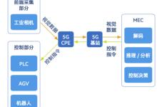 英特尔让5G用起来,加速四大场景落地