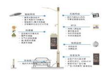 智能路燈桿借助傳感器照亮城市 推動智慧城市時代進程!