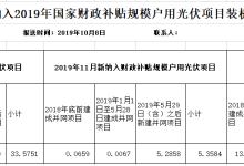 浙江10月新纳入国补户用项目53.58MW