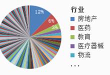 2019福布斯中国400富豪榜出炉