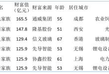 福布斯中国富豪榜:通威位居光伏榜首