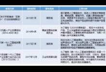 2019中國AI芯片行業發展現狀及行業前景分析(圖)