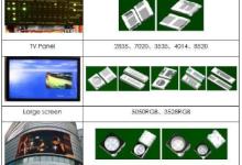 LED支架是干什么用的