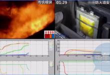 新车公告申报增加电池热扩散检测项目