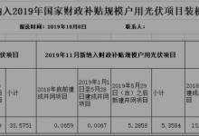 53.58MW!浙江10月户用光伏项目