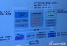 云天励飞5AIoT芯片内嵌平头哥处理器