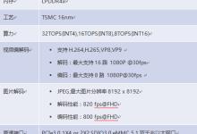 寒武纪发布边缘AI芯片思元220及M.2加速卡