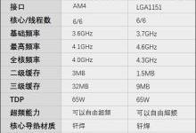 锐龙5 3500X对比酷睿i5-9600KF评测