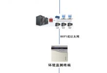 室内环境监测系统中的PM1.0传感器