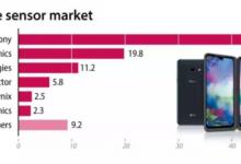 日本传感器领域增长迅猛