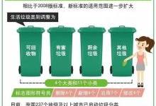 新版垃圾分类标准,12月1日正式实施!