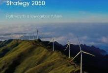 张家口能源转型2050年路线图