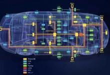 如何确保新一代车载网络的一致性和性能