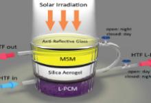 科研员研制出可捕获并储存太阳能的装置