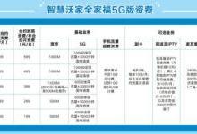 专家三大解析5G套餐消除用户疑惑