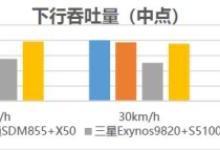 中国移动5G芯片基本满足质量需求