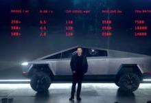 能在火星工作的Cybertruck发布