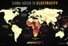 16%人口还没用上电