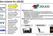 JOLED全球首条印刷OLED量产线建成