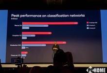 出人意料中的不出所料 骁龙865 5G移动平台解读