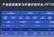 中國驕傲!盤點2019年百度AI自研的五大世界領先技術