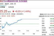 特斯拉股价持续走强 市值又创新高