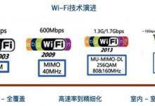 探索5G时代的WiFi6应用