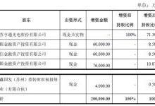 亨通光电子公司拟实施债转股