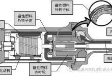 电动汽车空调系统(下:空调的制热源)
