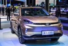 去年,造车新势力到底卖了多少车?