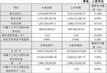 兴蓉环境2018年净利润同比增加10.30%