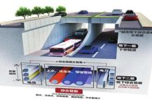传感器在城市地下管廊监测系统应用