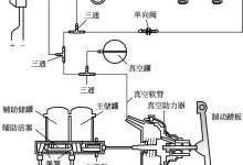 电动汽车制动系统