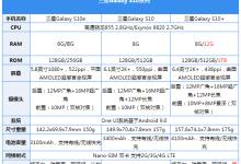 三星S10评测:机皇升级,三个版本飚硬件