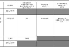达进东方照明完成发行4.53亿股