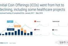 区块链对医疗产业的影响和应用难点