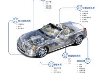 OTA技术将成新能源车未来竞争制高点