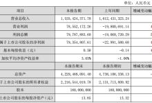 亚玛顿2018年净利润同比增长445.15%