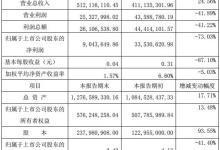 超频三2018年营收为5.12亿元 同比增长24.56%