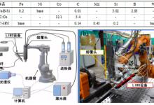 激光增材制造用LIBS技术进行原位分析的研究