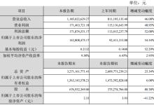环能科技2018净利同比增长54.54%